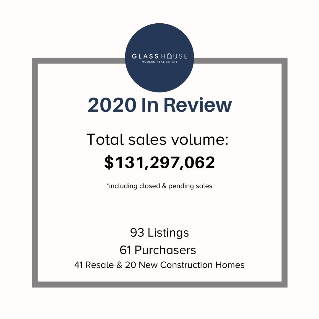 Glass House Real Estate 2020 in Review