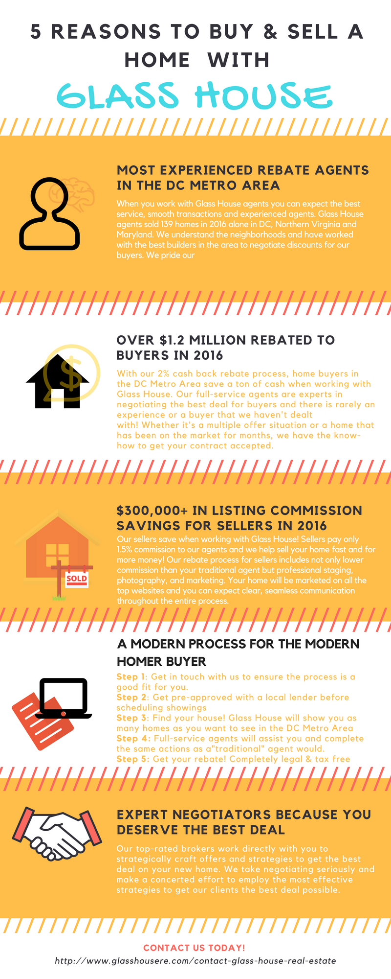 5 Reasons to Buy & Sell Your Home With Glass House [INFOGRAPHIC]